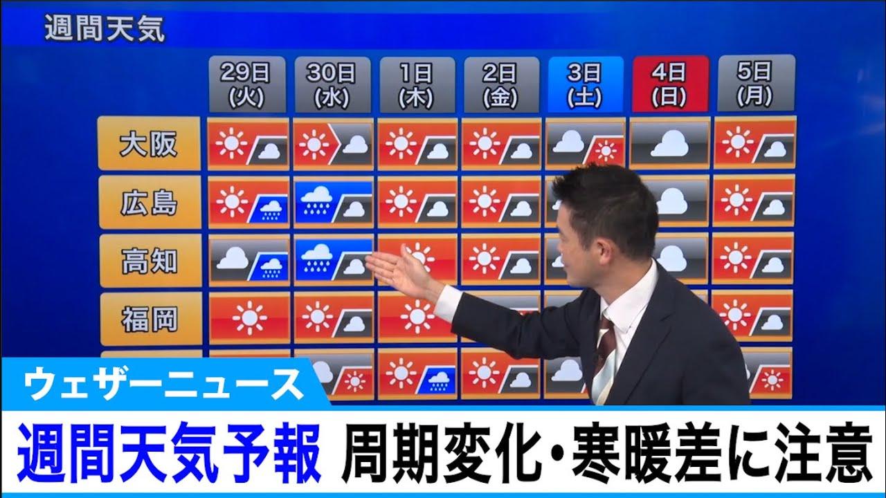 【動画解説】寒暖差大 無理せず暖房を 週末にかけ12月並み寒さも(ウェザーマップ)