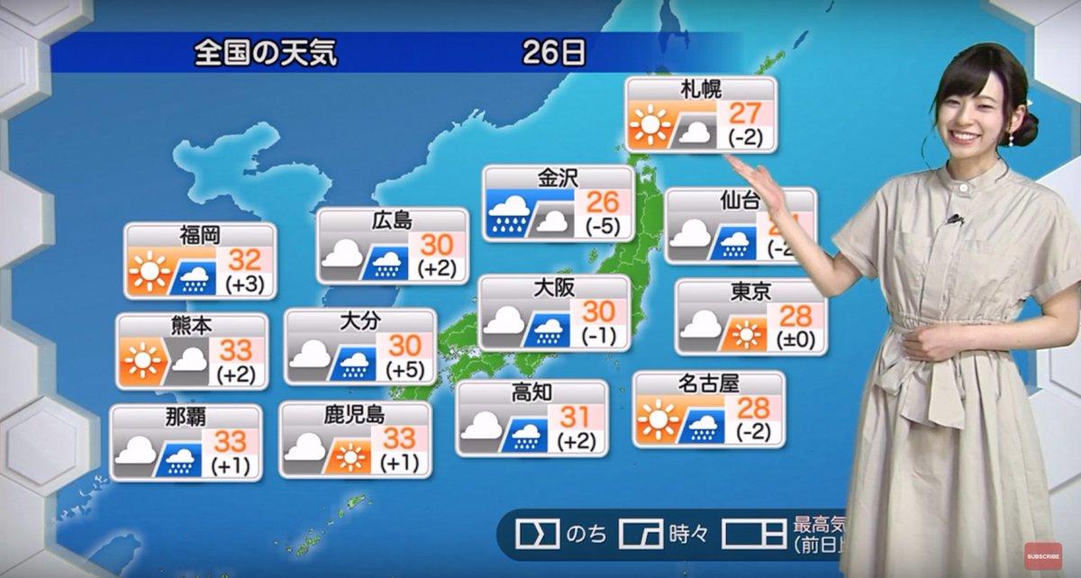 【動画】8日の天気 – 太平洋側は晴れて洗濯日和 日本海側は夜ぐっと冷える所も(7日19時更新)(ウェザーマップ)
